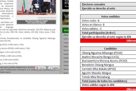 Parece que la Junta Electoral no sabe sumar…
