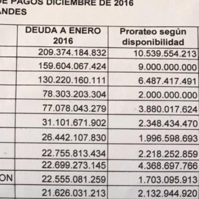Más de 200 empresas han cobrado parte de sus deudas, entre ellas compañías propiedad de la familia Obiang